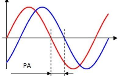 Ricambio cellulare: ruolo dell'Angolo di fase